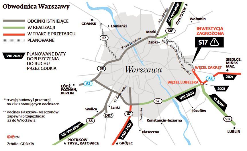 Obwodnica Warszawy