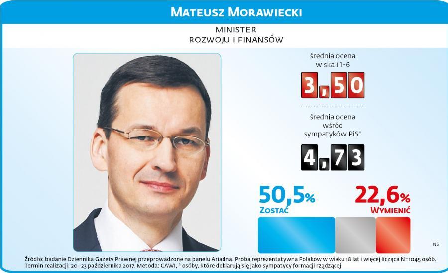 Mateusz Morwiecki