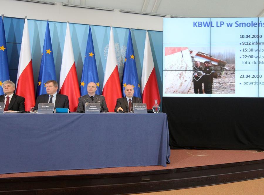 Oto, co komisja Millera każe zmienić w Polsce i Rosji