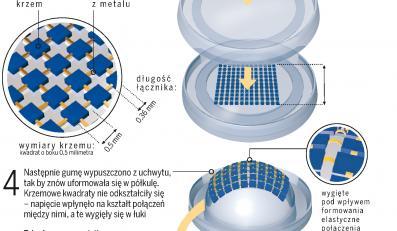 Przepis na elektroniczne oko