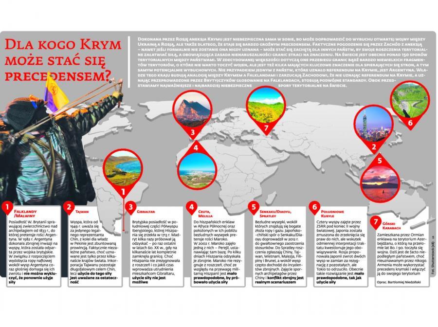 Kto skorzysta na precedensie Krymu? INFOGRAFIKA