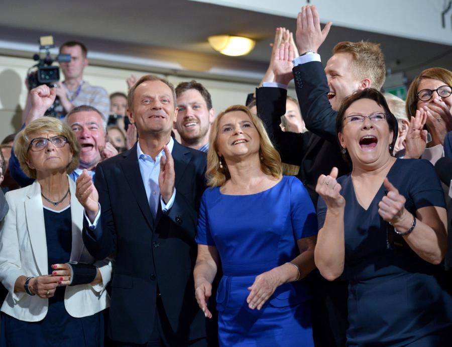Eurowybory