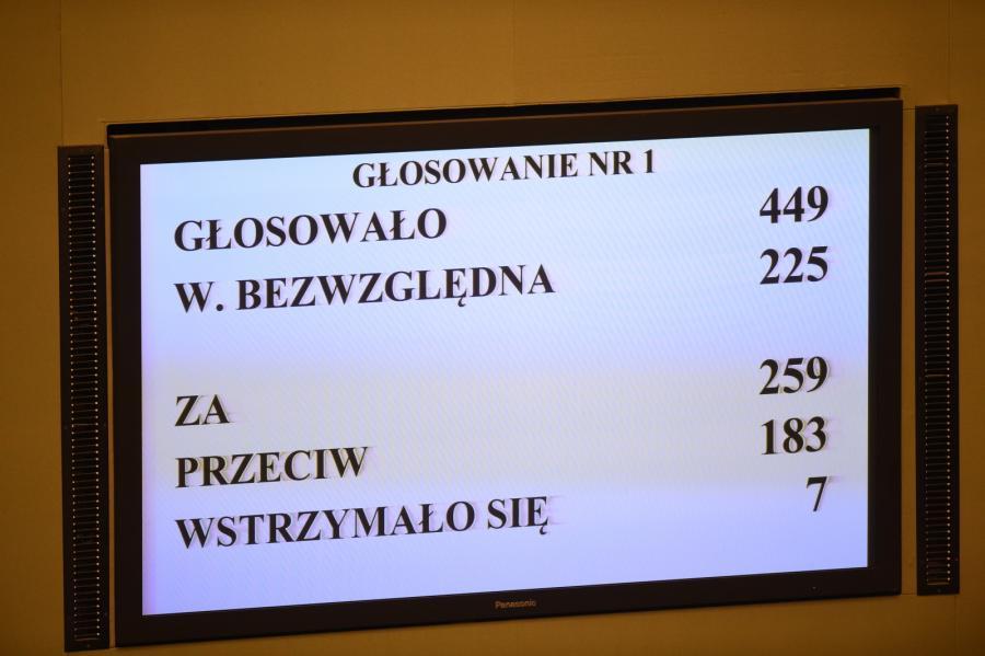 Wynik głosowania nad wotum zaufania dla rządu