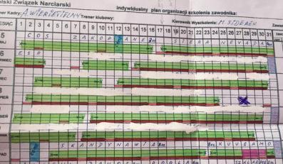 Plan szkolenia udostępniony przez Justynę Kowalczyk