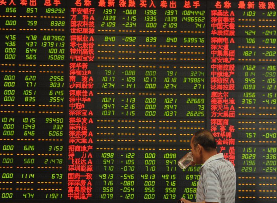 Chińskie indeksy giełdowe